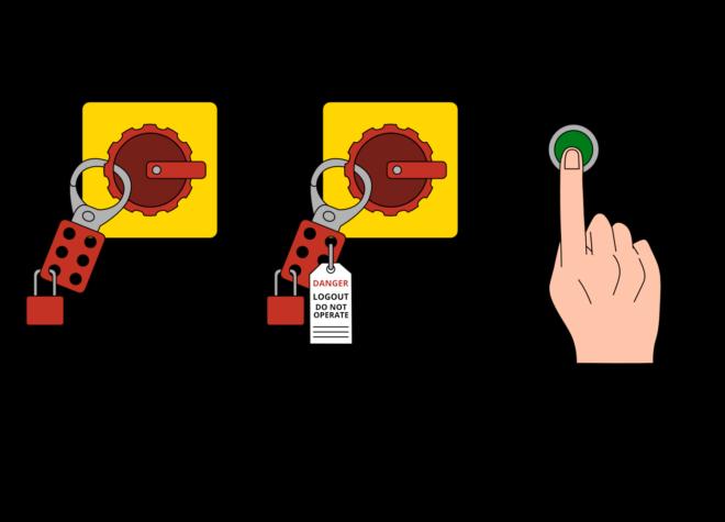 Lototo: Das sind die 3 Schritte von Lototo