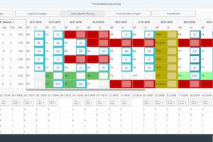 Durch Fiori ist die Personaleinsatzplanung auch mobil verfügbar